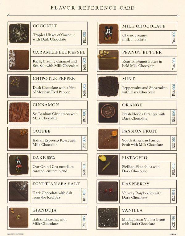 Ganachery Flavor Guide